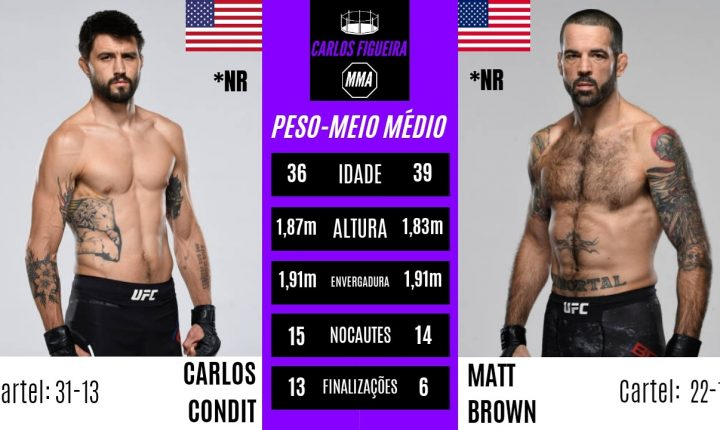 Carlos Condit x Matt Brown – Prognóstico da luta co-principal do UFC Fight Island 7